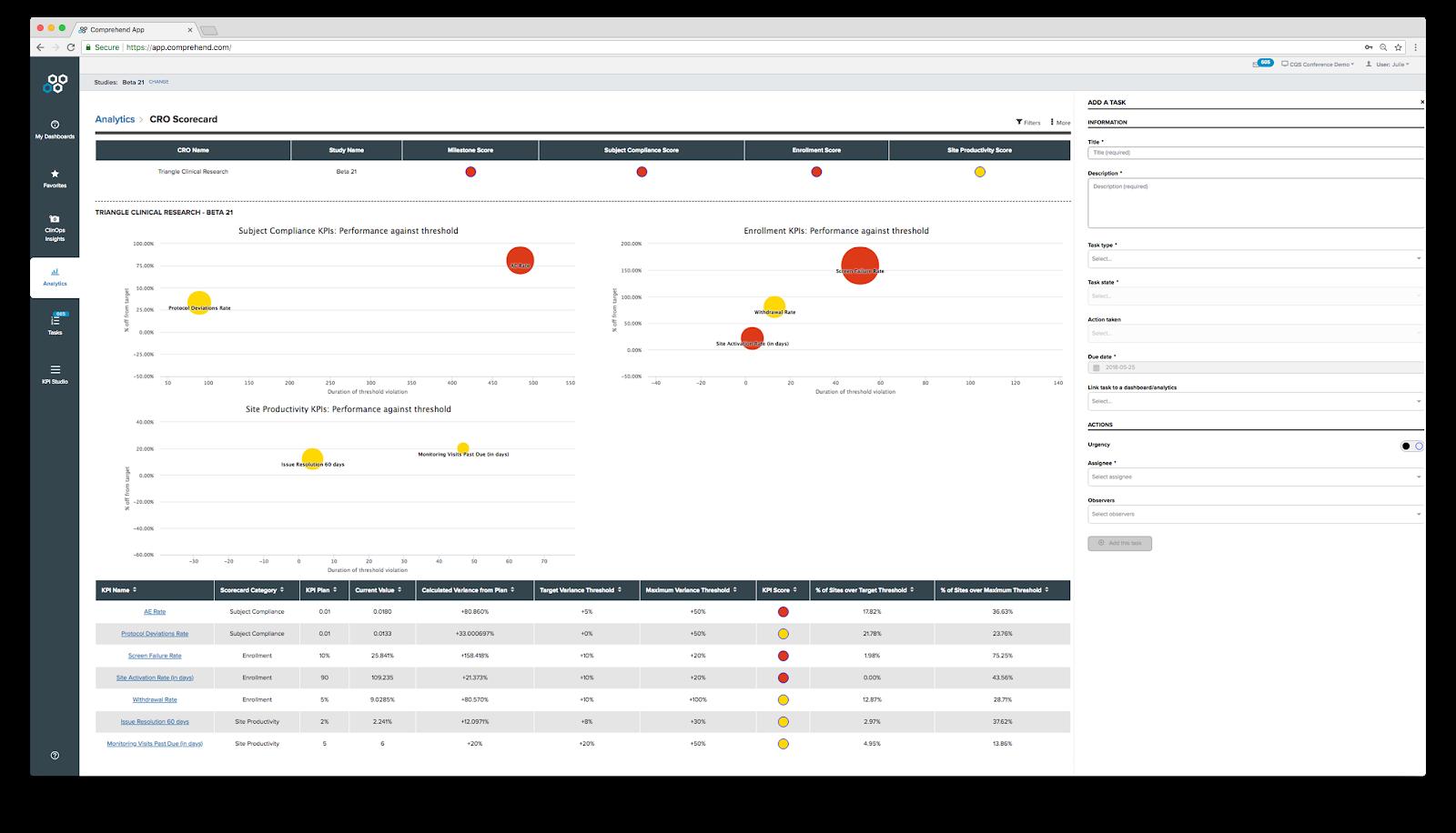 Analytics-CRO-Scorecard