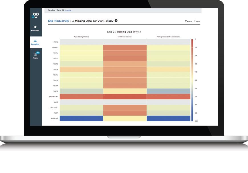 SDV_KPI_in_Monitor.png